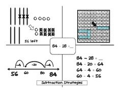 Math, Cut and paste and Graphic organizers on Pinterest