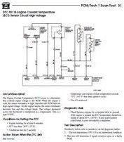 Honda Accord Engine Diagram | Diagrams: Engine parts layouts  CB7Tuner Forums | Gender
