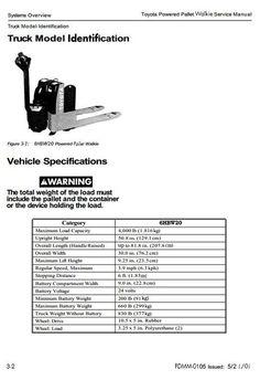 Toyota Electric Truck 6BWC10, 6BWC15, 6BWC20, 6BWS11