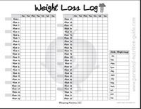 Printable Daily Weight Chart for People on a Healthy Diet