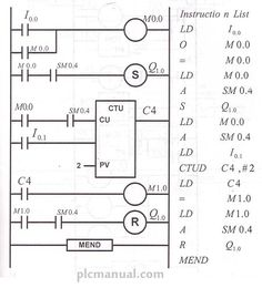 Siemens PLC S7-300 Ladder Diagram Programming Example
