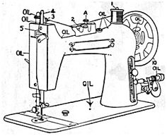 1000+ images about Vintage Sewing Machines on Pinterest