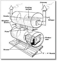 Drawing of the ram pump that Tristan drew and built in