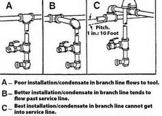 Shop Air Compressor Piping Diagram Shop Air System Diagram