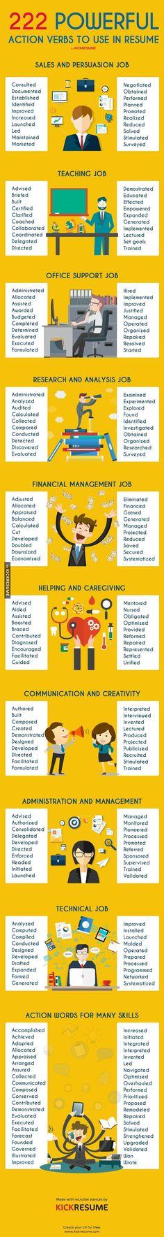 Use past verbs on resume