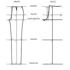 Pants pattern, Men pants and Pants on Pinterest