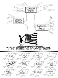 Three Branches of Government Lesson and Worksheets PLUS