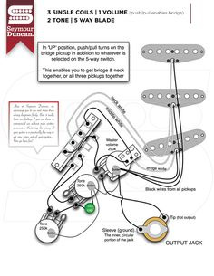 seymour duncan invader pickup wiring diagram electric motor single phase diagrams circuit and little 59 strat review ~ elsavadorla