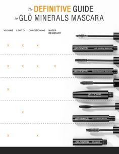 glo minerals Foundation Color Matching Guide, a chart to