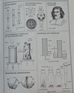 1000+ images about Old Science School Books on Pinterest