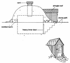 How to Build a Root Cellar for Food Storage You can build