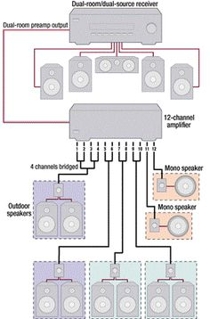 whole house audio wiring diagram weg w22 cooling tower motor polk tc80i in-ceiling speakers for home applications --   network ...