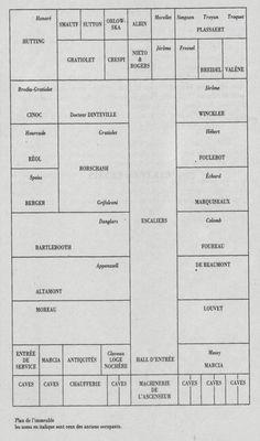 Georges Perec, (1978), La Vie mode d'emploi, Plan de l
