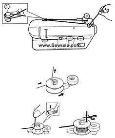 Threading, Brother and Sewing machines on Pinterest
