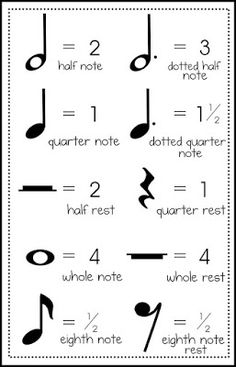 Beginning Note Recognition Worksheet for Individual or
