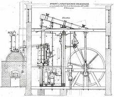 Specification for the 'Spinning Jenny' weaving machine by