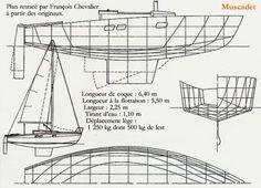 Howard Chappelle's Dutch Type Scow, 22'. http://forum
