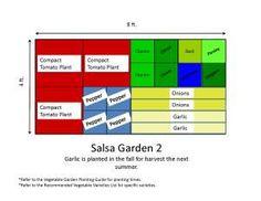 Planting A Summer Salsa Garden! How Cute Is That!?! Raised