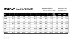 Monthly Sales Report Template DOWNLOAD at http://www