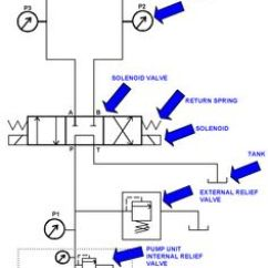 Electrical Wiring Diagrams For Dummies 99 Ford Ranger Fuse Box Diagram 1000+ Images About Pnuematic Symbols On Pinterest | Symbols, Circuit And Cnc