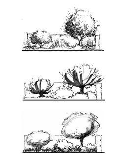 1000+ ideas about Landscape Sketch on Pinterest