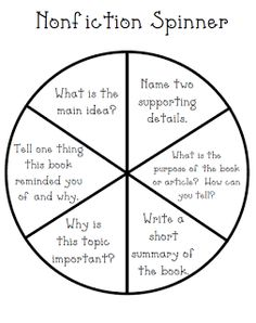 Reading response, Choice boards and Reading on Pinterest