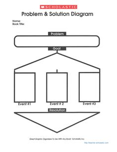 Graphic Organizer: Problem and Solution Diagram
