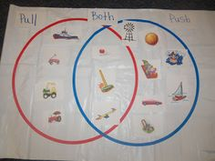 venn diagram sorting games trailer electrical plug wiring south africa 1000+ images about forces of motion kindergarten on pinterest | force and motion, ...