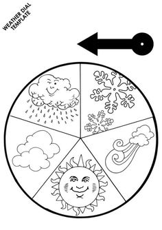 Weather wheel to print and color in for pre-K and