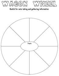 Taskcards, Tic-Tac-Toe Menu, and Graphic Organizers to