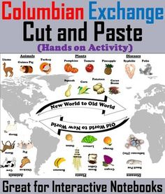 columbian exchange diagram 2008 gmc canyon radio wiring government lessons, branches of and on pinterest