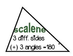 Types of Triangles Posters and Interactive Notebook Set