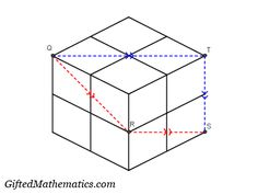 1000+ images about Gifted Mathematics Resources on