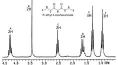 H NMR representative table CHEMISTRY #organicspectroscopy