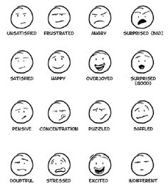 1000+ images about FEELINGS AND EMOTIONS on Pinterest