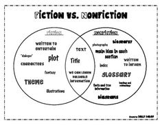 Freebie...compare and contrast poster and Venn diagram