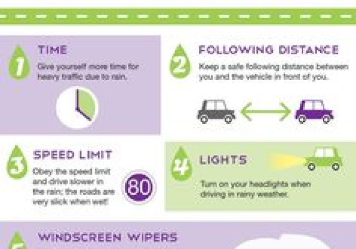 Safe Driving Tips For Employees