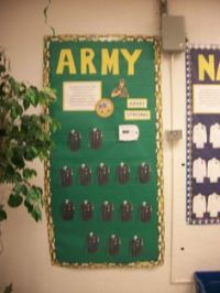 VBS The Lord's Army on Pinterest