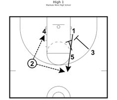 Basketball and Templates on Pinterest