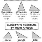 Graphic organizers, Triangles and Types of on Pinterest