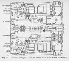 Woodward type TPE331 Gas Turbine Fuel Control Schematic