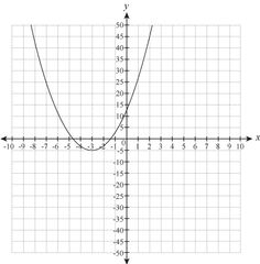 Quadratic function, Zero and Worksheets on Pinterest