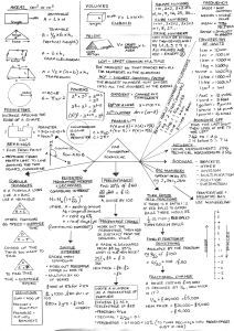 Calculus, Math and Note on Pinterest