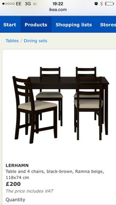 Ikea Coffee tables and Coffee on Pinterest