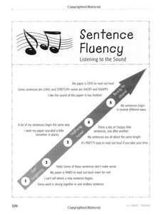 6 Traits Writing- Sentence Fluency- Notes, Guided