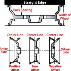 gb pickup wiring diagram pert network reflect what type of precedence 64 chevy c10 | truck ideas pinterest ...