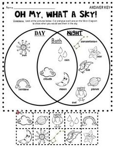 Day 32- Mammal and Reptiles Cut and Paste Worksheet