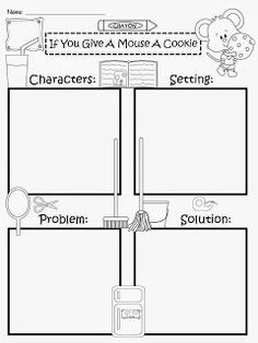 Problem and solution, Graphic organizers and Student on