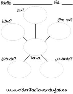 1000+ images about Interrogatives (Las palabras