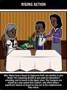 a raisin in the sun plot diagram cat6 wall plate wiring 1000+ images about on pinterest | lorraine hansberry, and